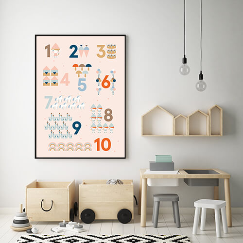 Poster Zahlen 02